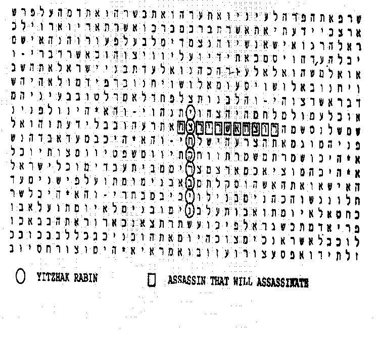 El código secreto de la biblia visto secularmente